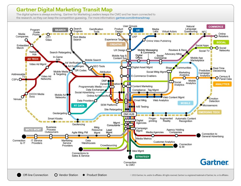 digital-analytics-insight-tools