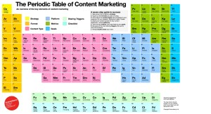 The_Periodic_Table_of_Content_Marketing.png  1802×1133