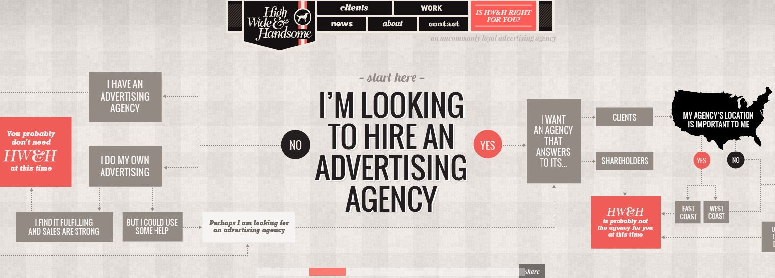 Should your advertising agency do spec creative peter for Advertising agency pitch